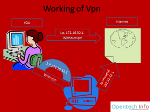 working-of-vpn