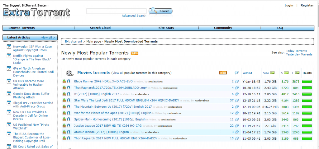 the extratorrent