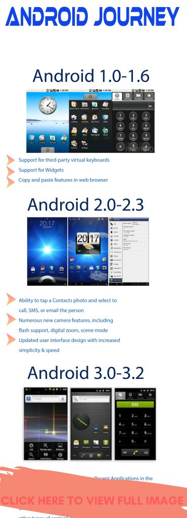 android version short
